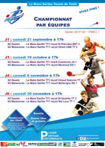 Nationale : Championnat par équipes - Journée 6 @ gymnase Victor Lair